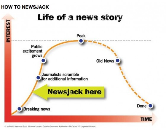 how-to-newsjack