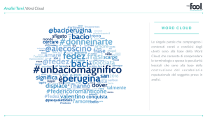 unbaciomagnifico word cloud