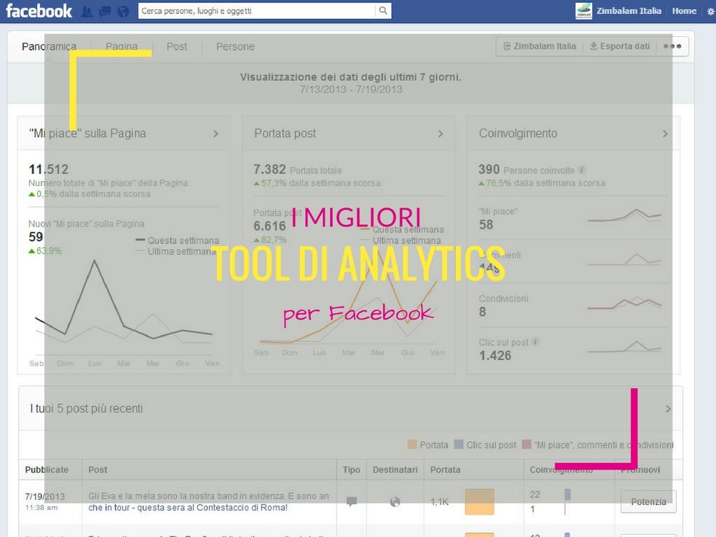 I migliori tool di analytics per Facebook