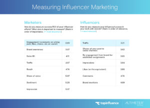 altimeter_measuring_influence