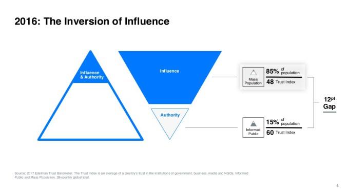 Piramide-Influenza