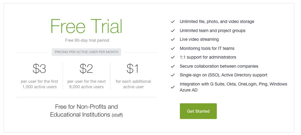 Facebook Workplace prezzi e tipi di abbonamento