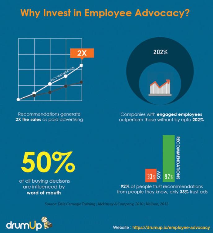 rsz_employee_advocacy_2-687x750