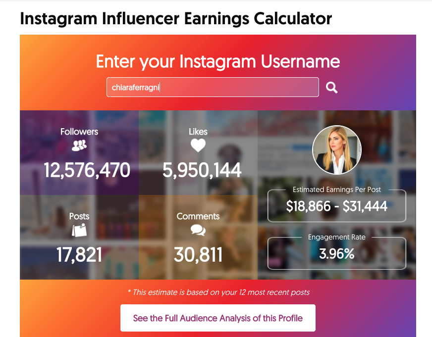 influencer marketing costo